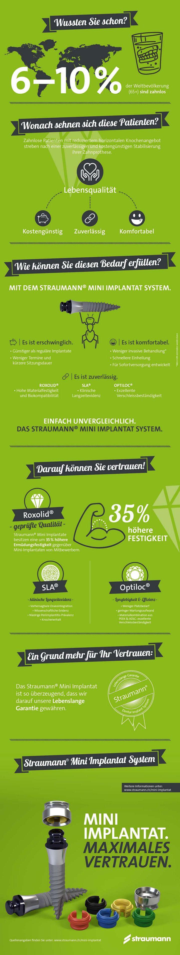 Infografik Straumann Mini Implantat System